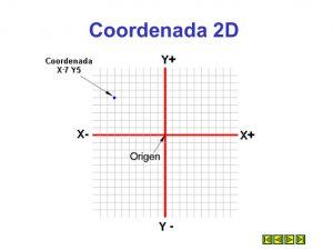 coordenadas-2d
